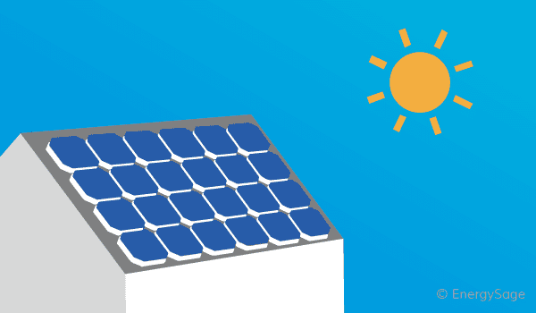 All About Solar Energy and How to Use It Right