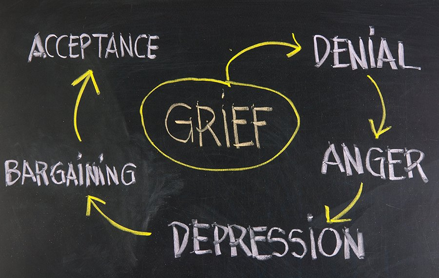 Stages of Grief1